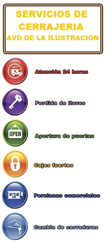 servicios de cerrajeria en avenida de la ilustracion